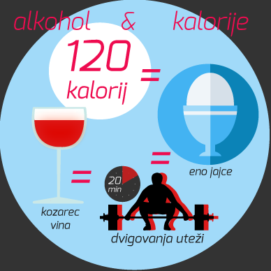 kalorije-bener-1