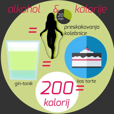 kalorije-bener-2