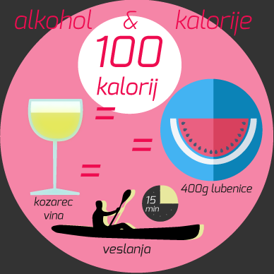 kalorije-bener-3