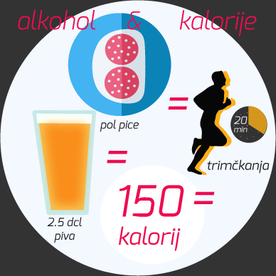 kalorije-bener-4